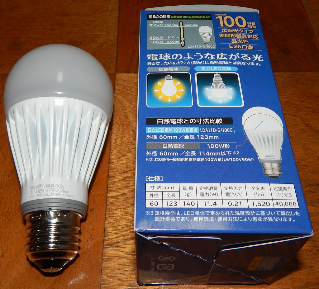 save-electricity-bills-by-led-bulb_03