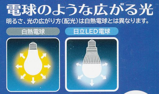 save-electricity-bills-by-led-bulb_10
